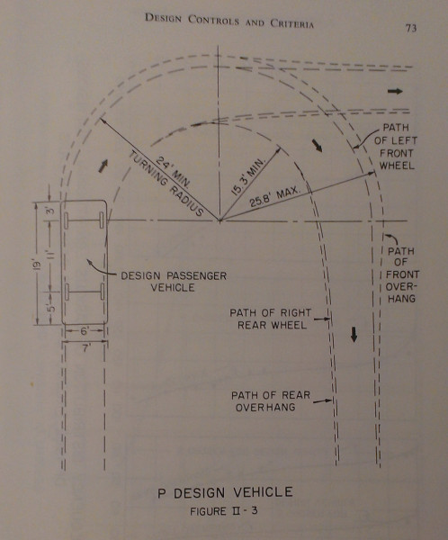 P Design Vehicle specifications, from AASHTO's A Policy on Geometric Design of Highways and Streets, 1st Edition, 1965.