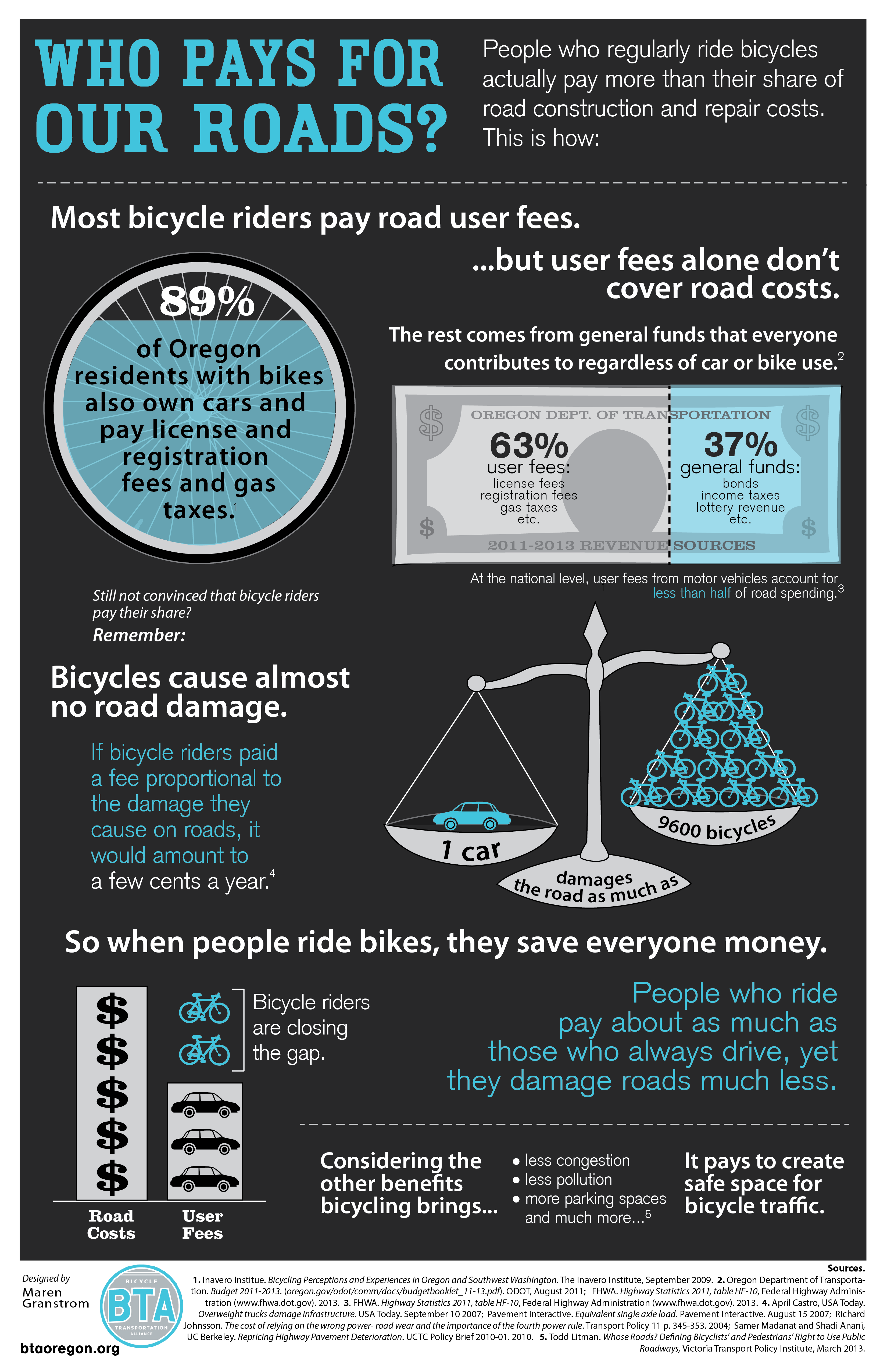 Road_Cost_Infographic_PNG